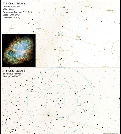 New Messier Charts using Stellarium