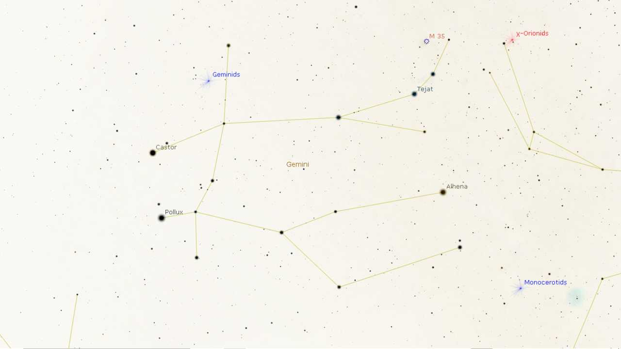13/14th Dec watch the Geminid Meteors